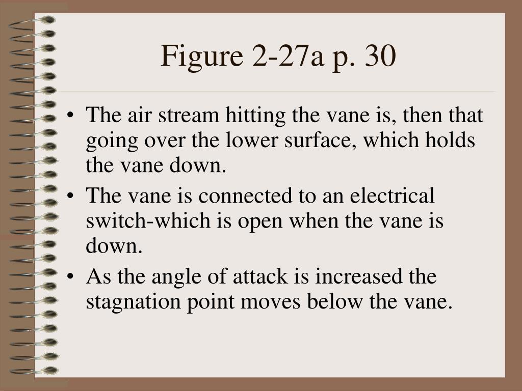 Figure 2-27a p. 30