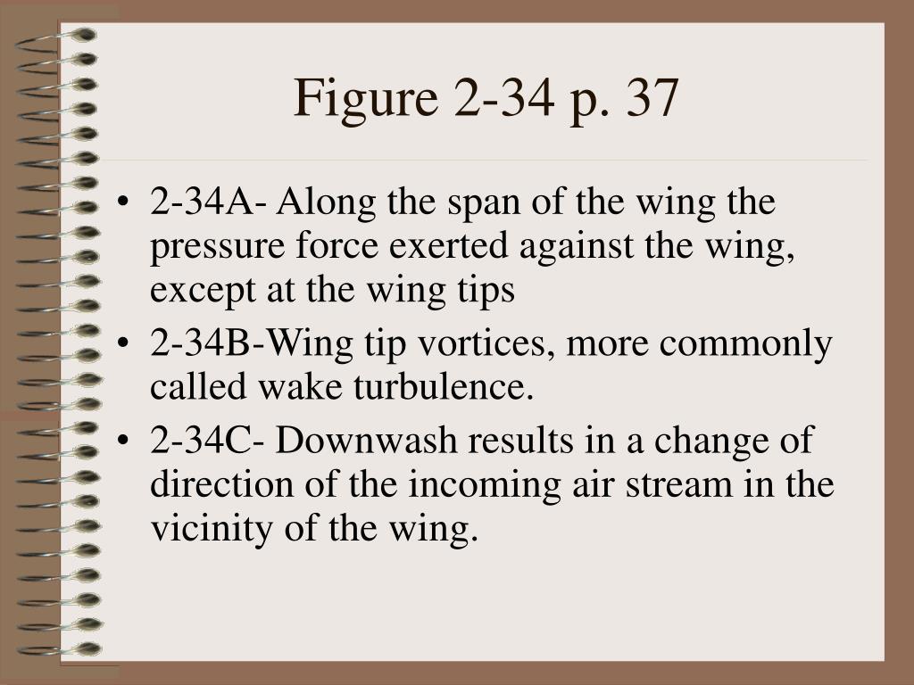 Figure 2-34 p. 37