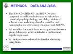 methods data analysis
