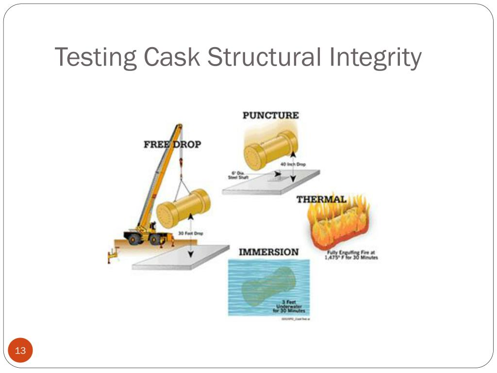Testing Cask Structural Integrity