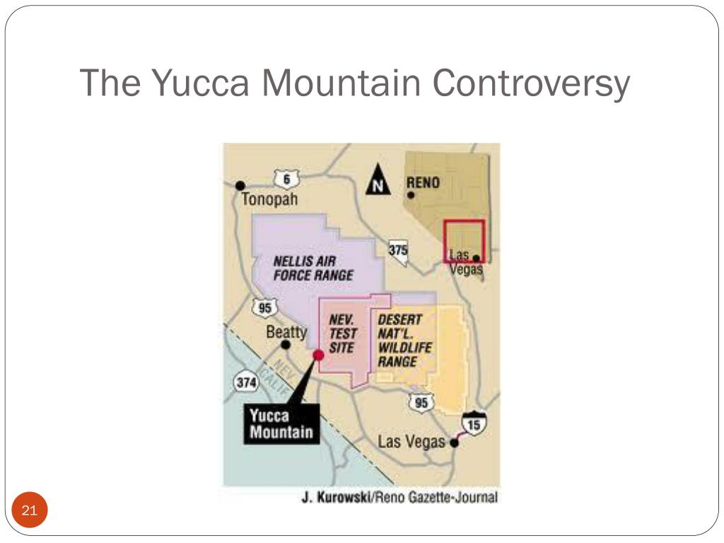 The Yucca Mountain Controversy