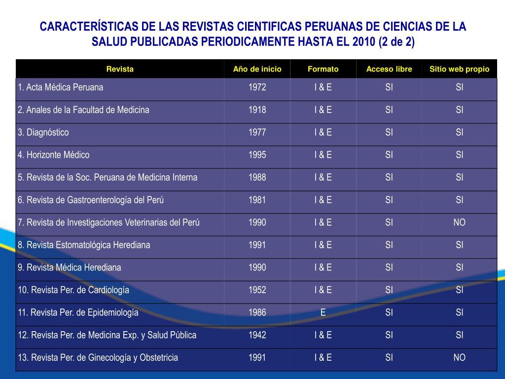Ppt Curso Internacional De Formacion De Capacitadores En Escritura Cientifica Y Acceso Abierto Powerpoint Presentation Id 421246
