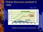 global discovery peaked in 1960