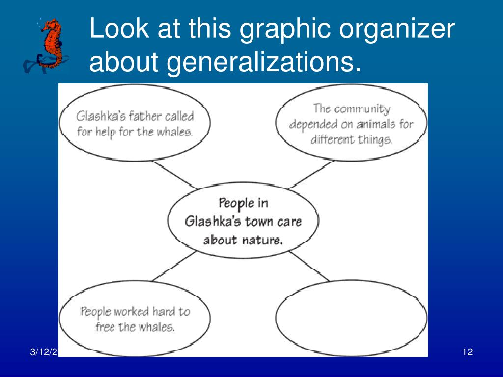 Look at this graphic organizer about generalizations.