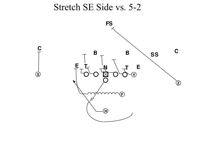 Stretch SE Side vs. 5-2