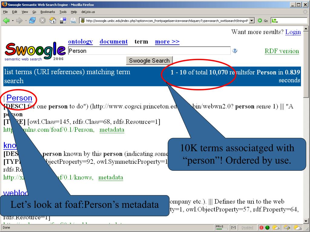"""10K terms associatged with """"person""""! Ordered by use."""