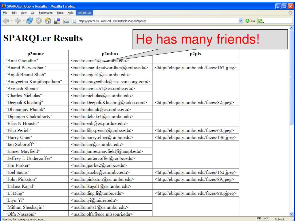He has many friends!