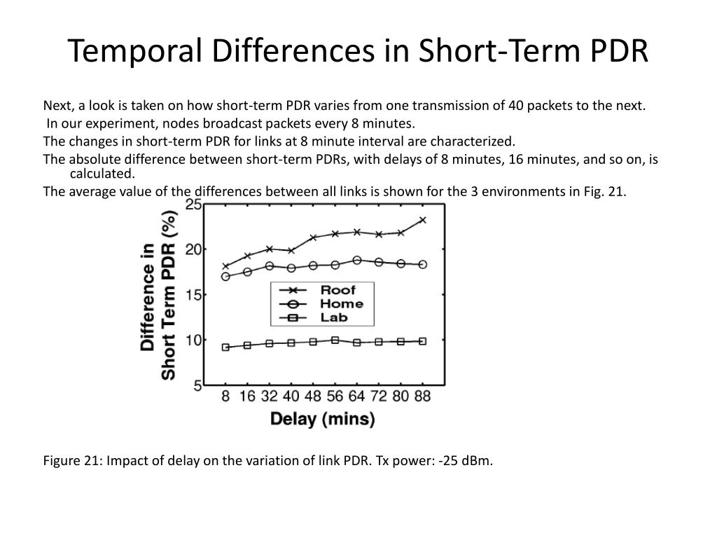 Temporal Differences in Short-Term PDR