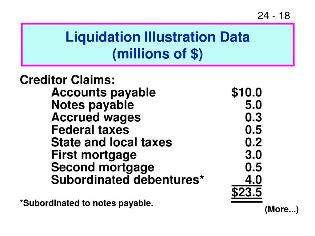 Liquidation Illustration Data