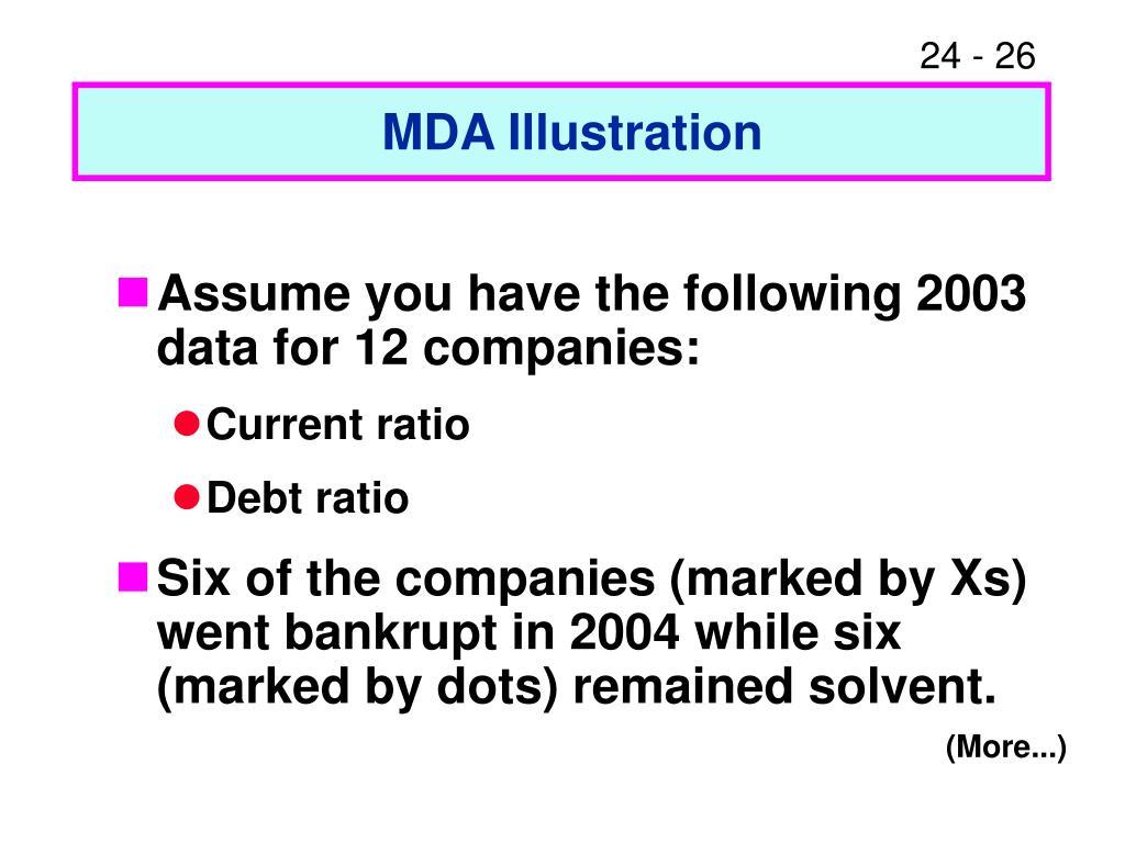 MDA Illustration