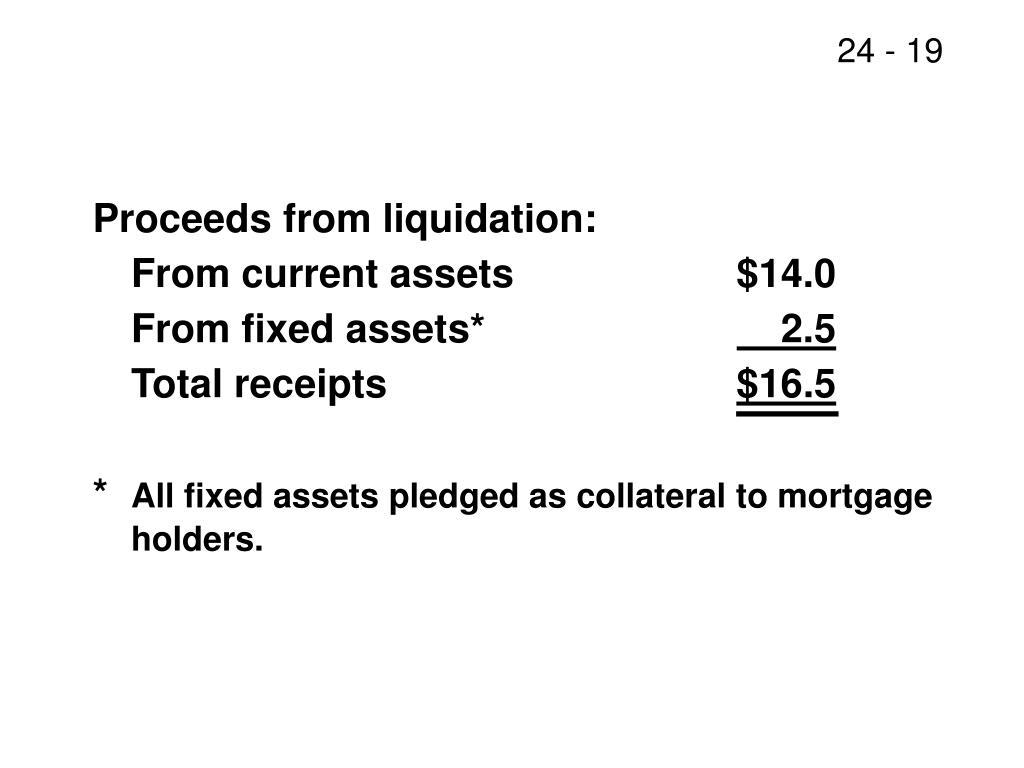 Proceeds from liquidation: