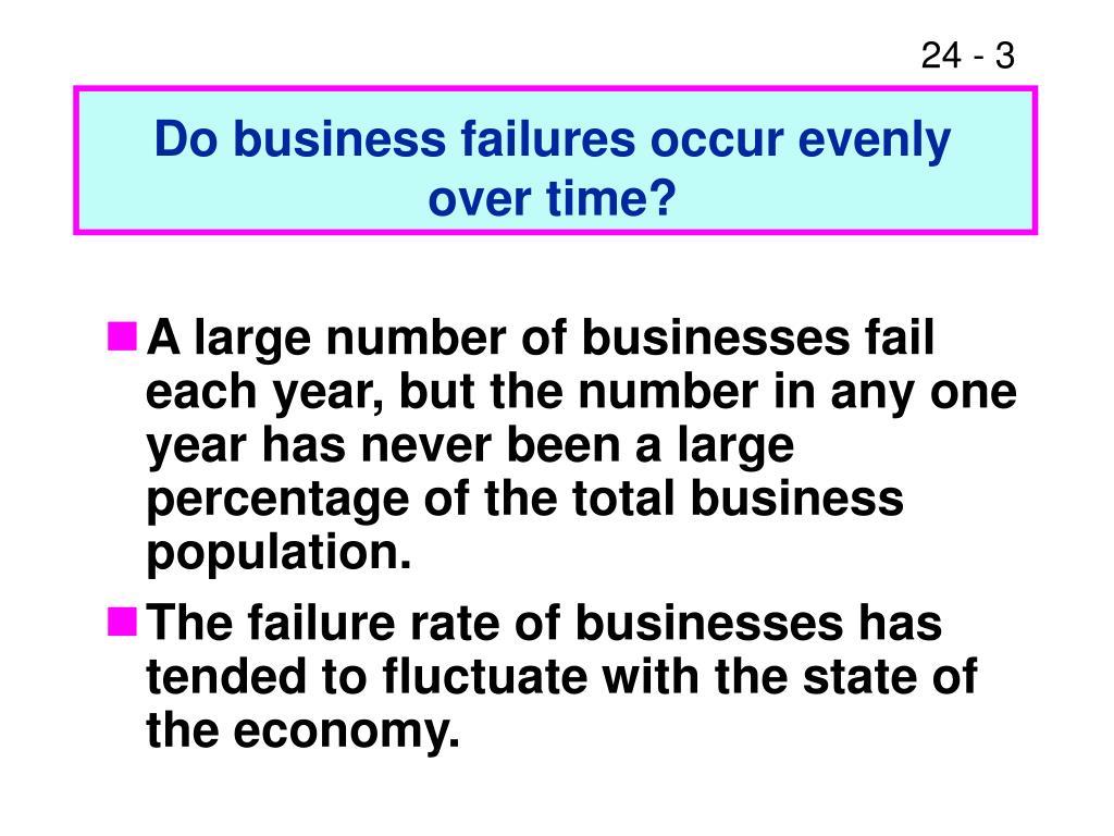 Do business failures occur evenly over time?