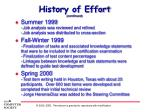 history of effort continued