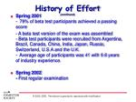 history of effort continued14