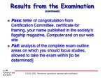 results from the examination continued