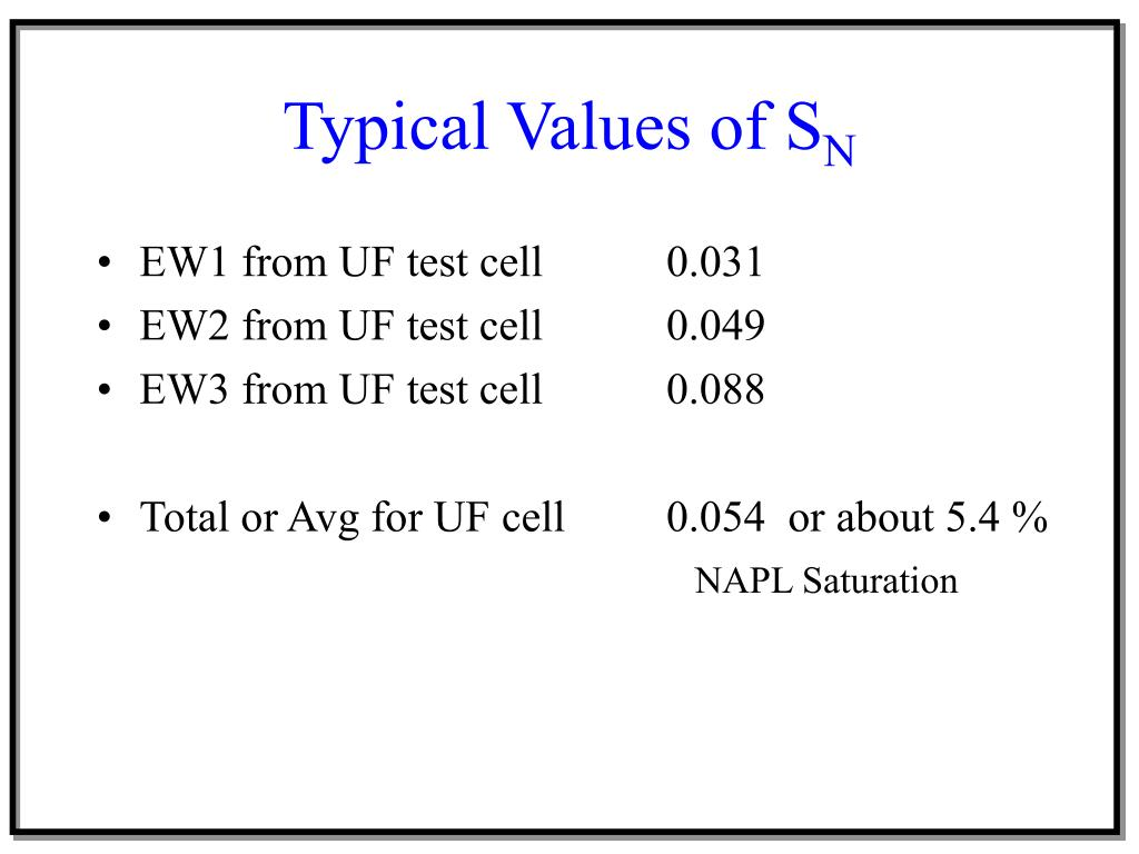 Typical Values of S