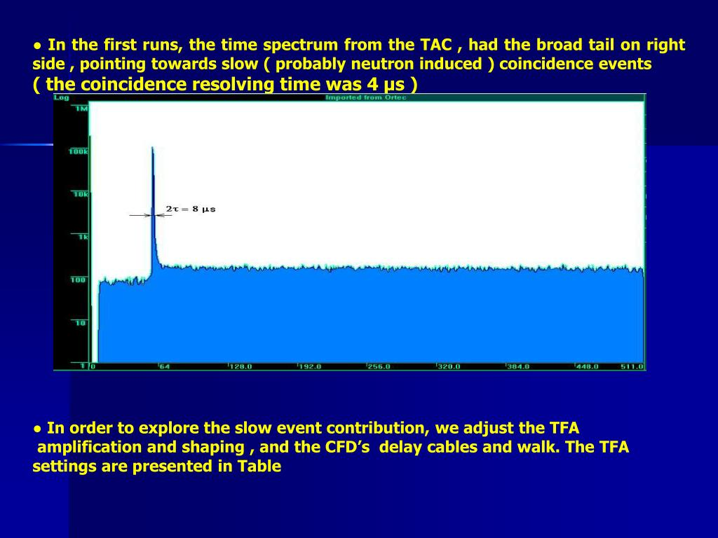 ● In the first runs, the time spectrum from the TAC , had the broad tail on right side , pointing towards slow ( probably neutron induced ) coincidence events