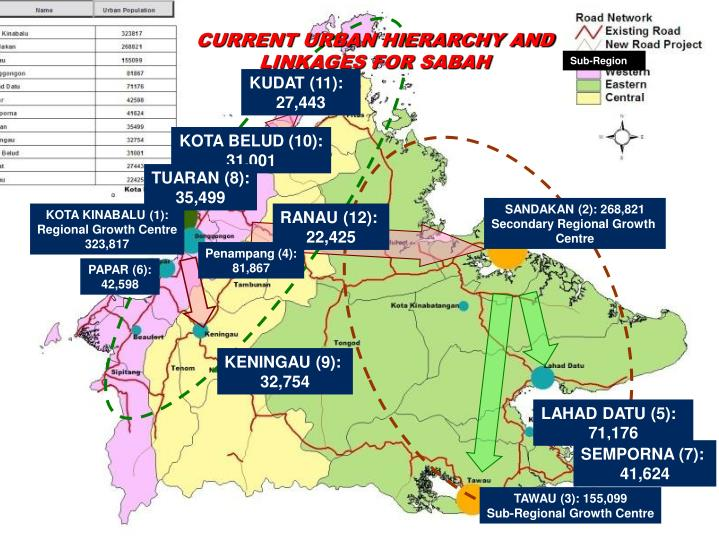 "sabah development corridor Overall, the study finds that opportunities for investment in corridor value   government of malaysia (2014), ""sabah development corridor."