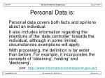personal data is