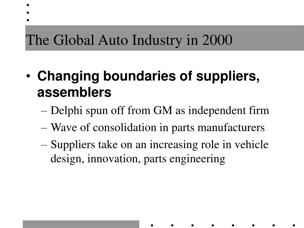 The Global Auto Industry in 2000