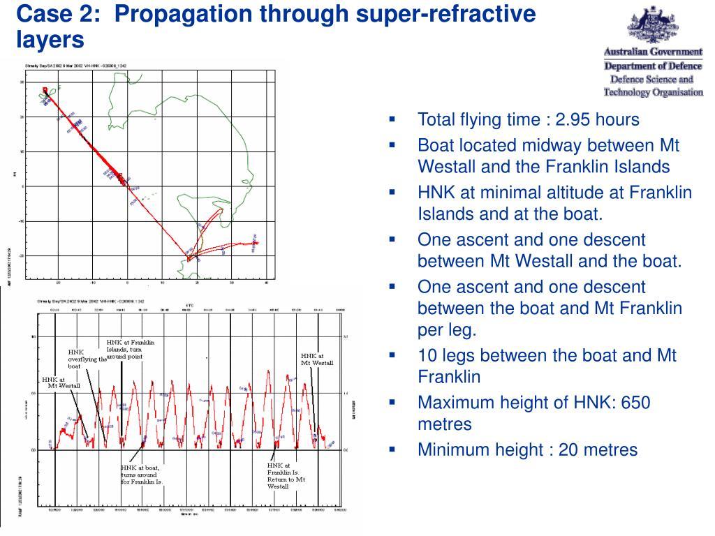 Case 2:  Propagation through super-refractive layers