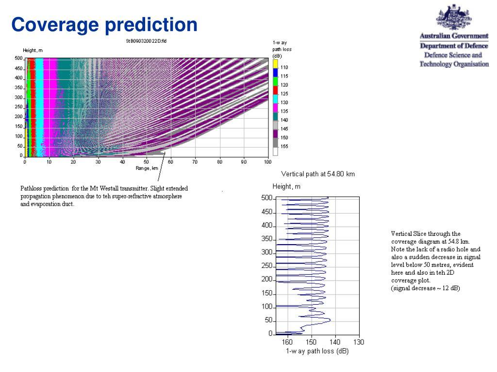 Coverage prediction