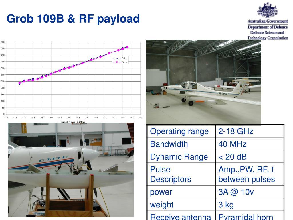 Grob 109B & RF payload