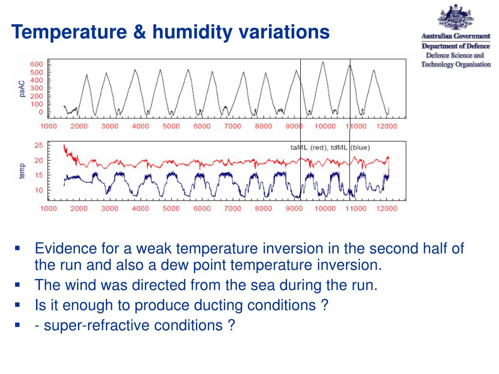 Temperature & humidity variations