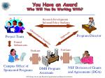 you have an award who will you be working with