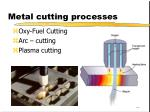 metal cutting processes