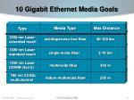 10 gigabit ethernet media goals