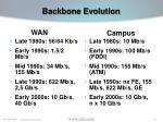 backbone evolution