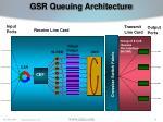 gsr queuing architecture