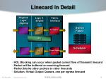 linecard in detail