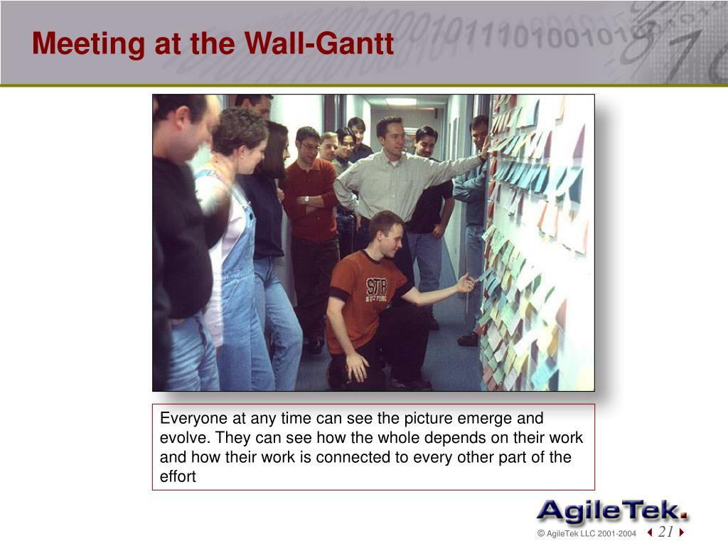Meeting at the Wall-Gantt