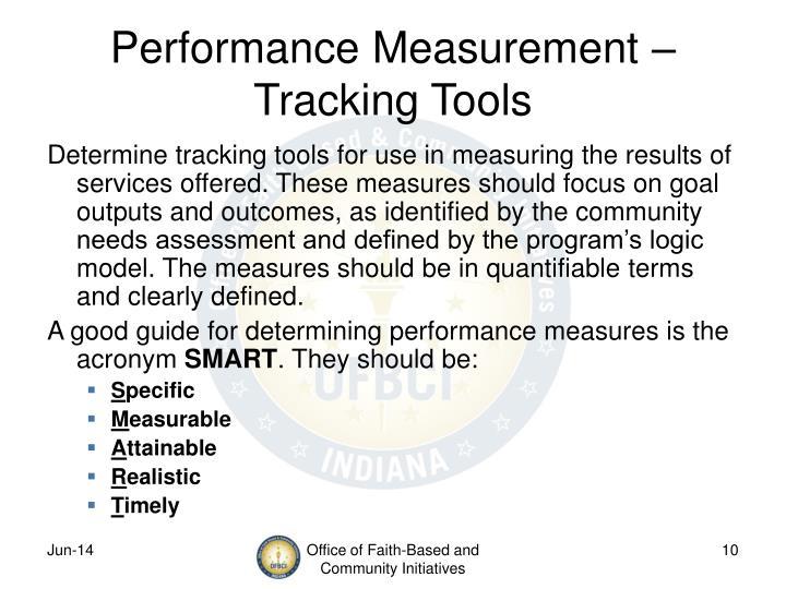 Performance Measurement –