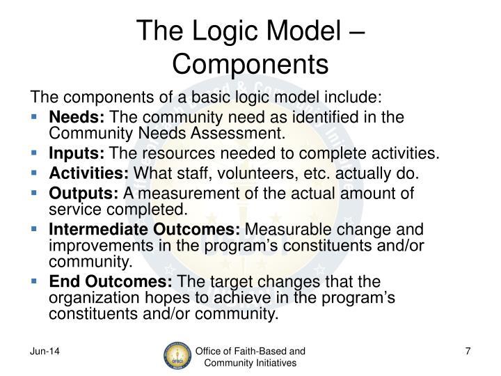 The Logic Model –