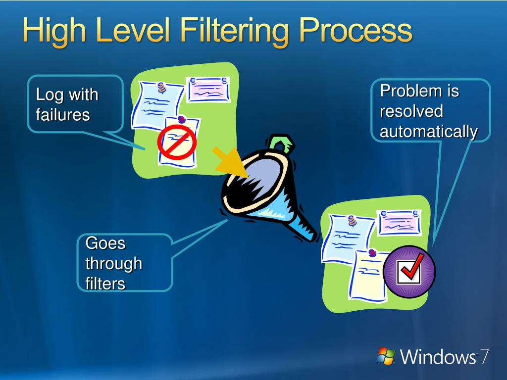 High Level Filtering Process