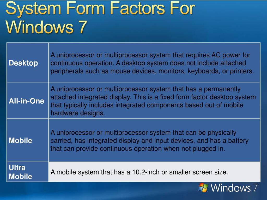 System Form Factors For Windows 7
