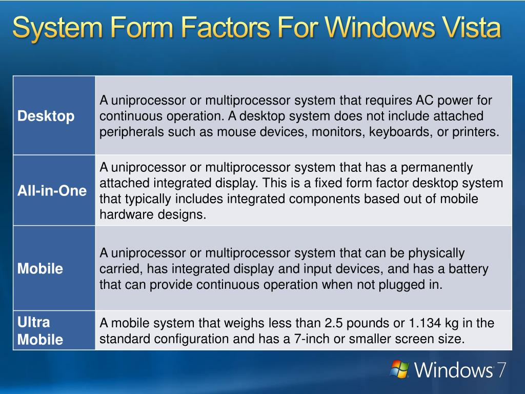 System Form Factors For Windows Vista