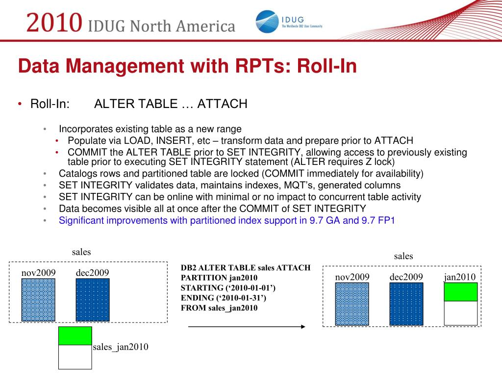 PPT - CAPITALIZING On DB2 LUW V9 7 Capabilities - A Data