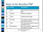 steps in the baseline psp