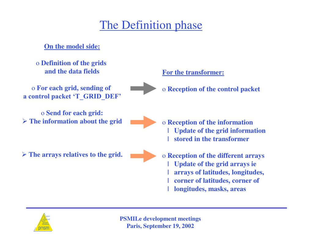 The Definition phase