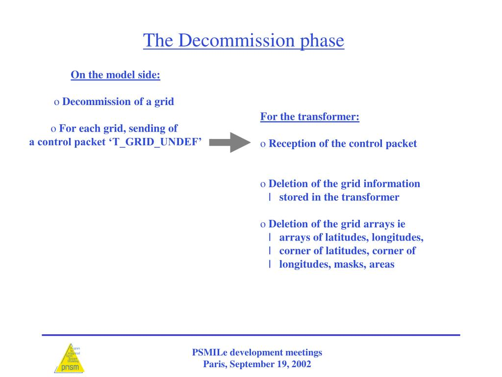The Decommission phase