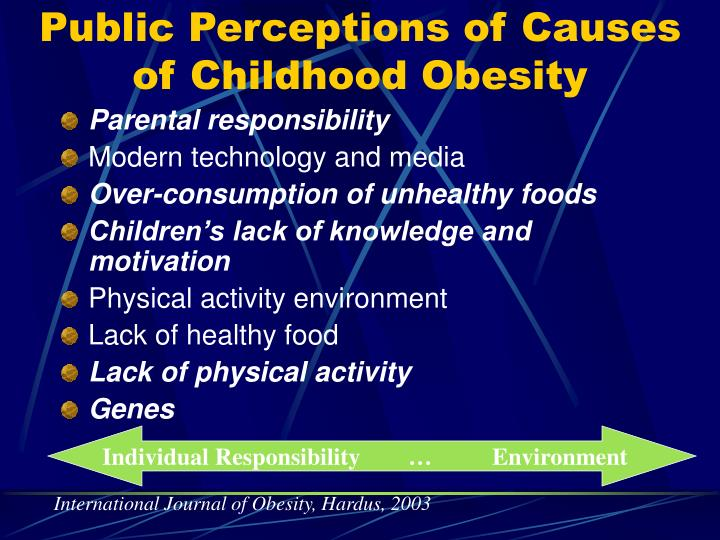Ppt Public Perceptions Of Causes Of Childhood Obesity Powerpoint Presentation Id 423679
