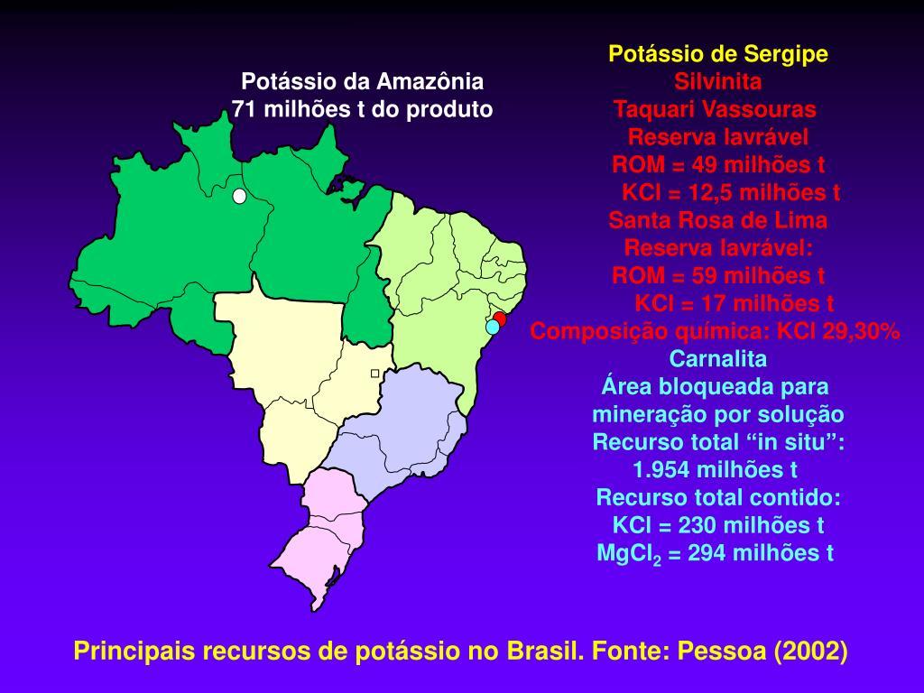 Potássio de Sergipe