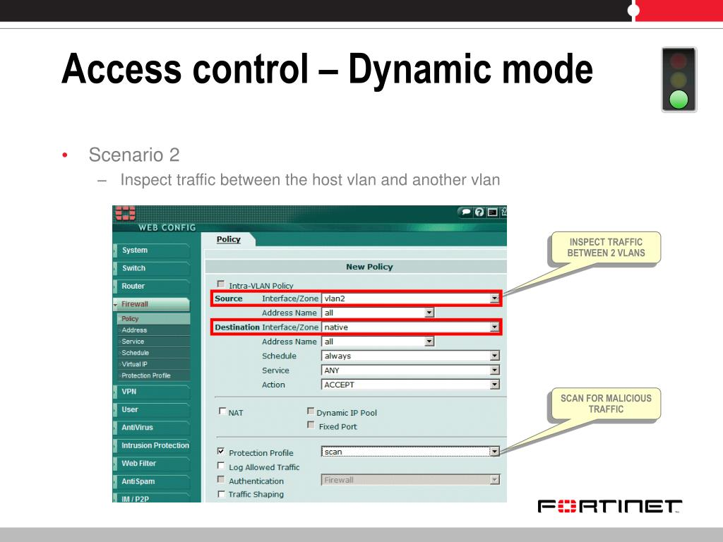 PPT - Securing the LAN - FortiGate solution PowerPoint Presentation