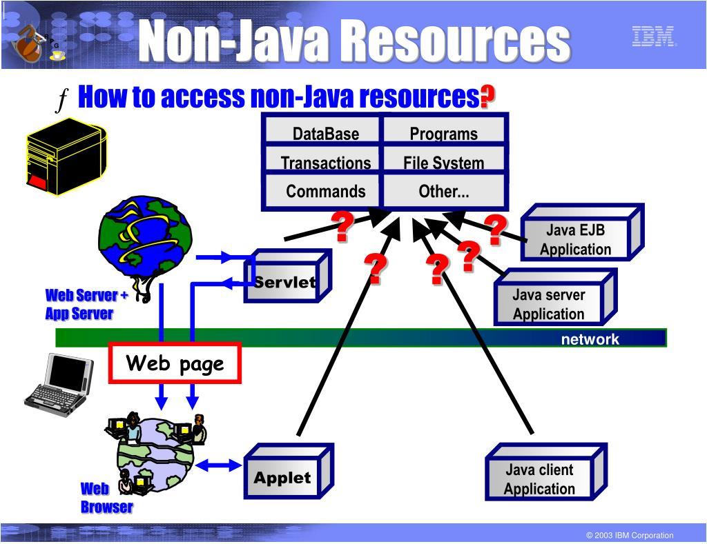 Non-Java Resources