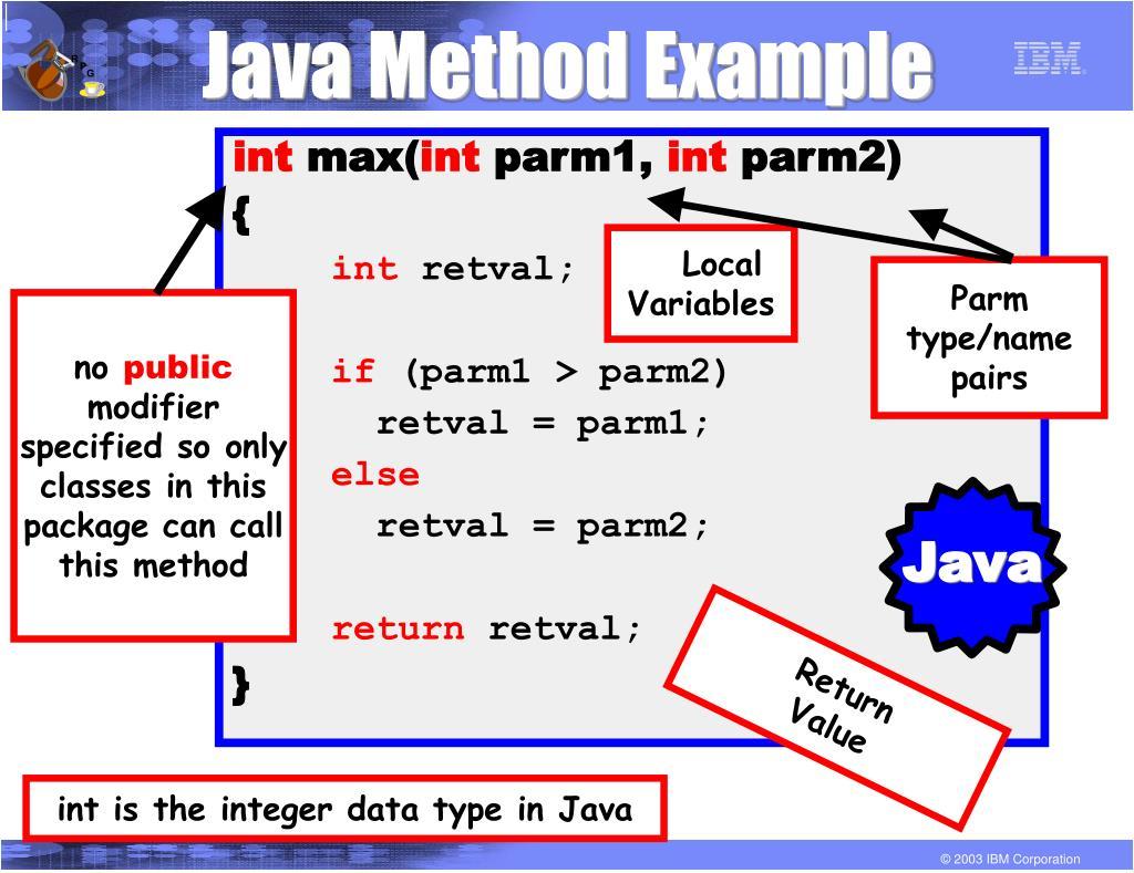 Java Method Example