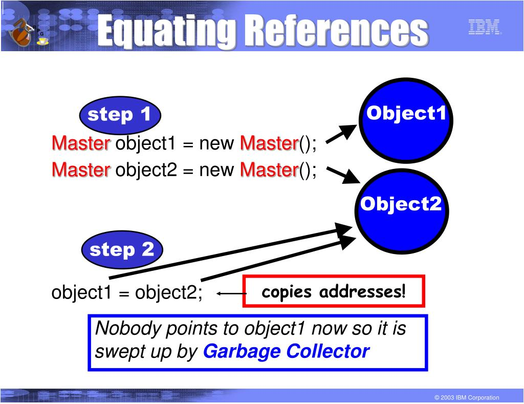 Equating References